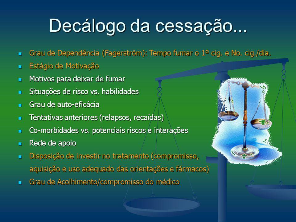 Decálogo da cessação... Grau de Dependência (Fagerström): Tempo fumar o 1º cig. e No. cig./dia. Estágio de Motivação.