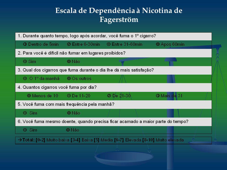 Escala de Dependência à Nicotina de Fagerström