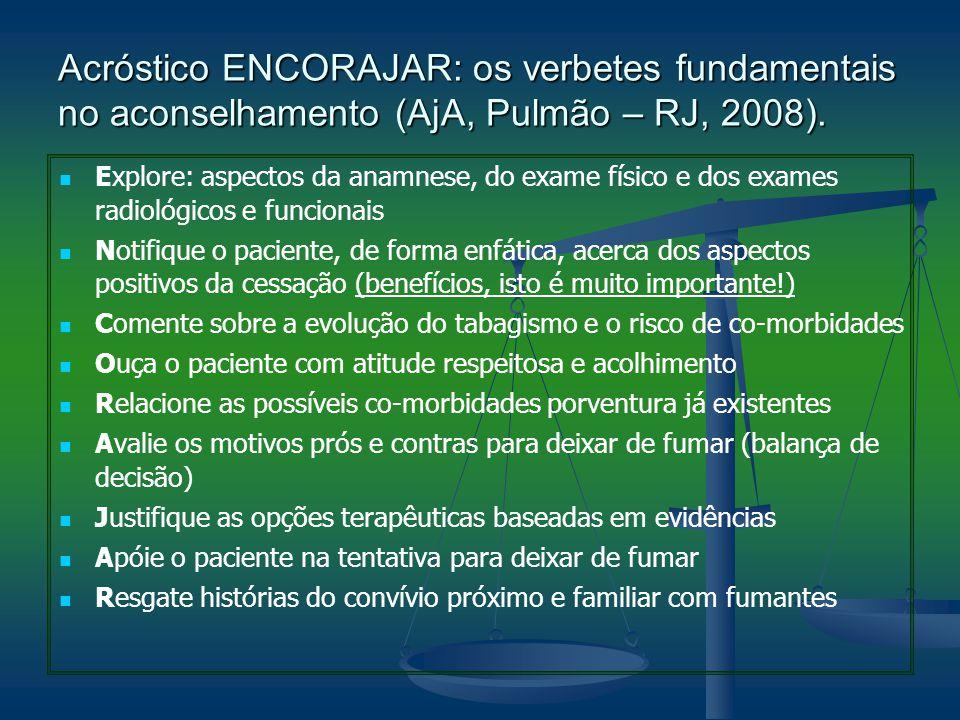 Acróstico ENCORAJAR: os verbetes fundamentais no aconselhamento (AjA, Pulmão – RJ, 2008).