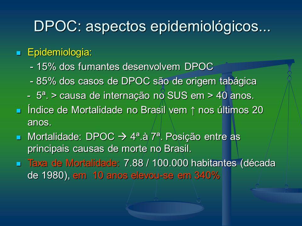 DPOC: aspectos epidemiológicos...