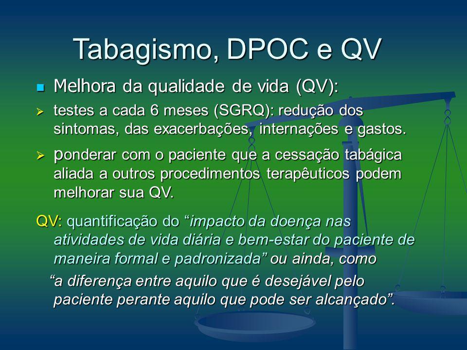 Tabagismo, DPOC e QV Melhora da qualidade de vida (QV):