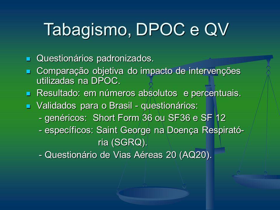Tabagismo, DPOC e QV Questionários padronizados.