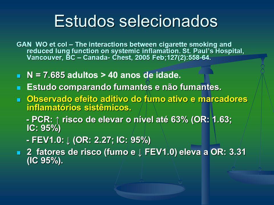 Estudos selecionados N = 7.685 adultos > 40 anos de idade.