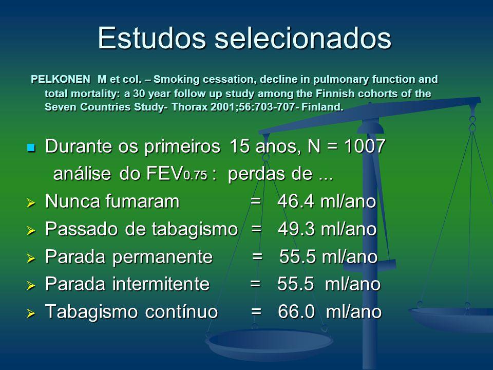 Estudos selecionados Durante os primeiros 15 anos, N = 1007