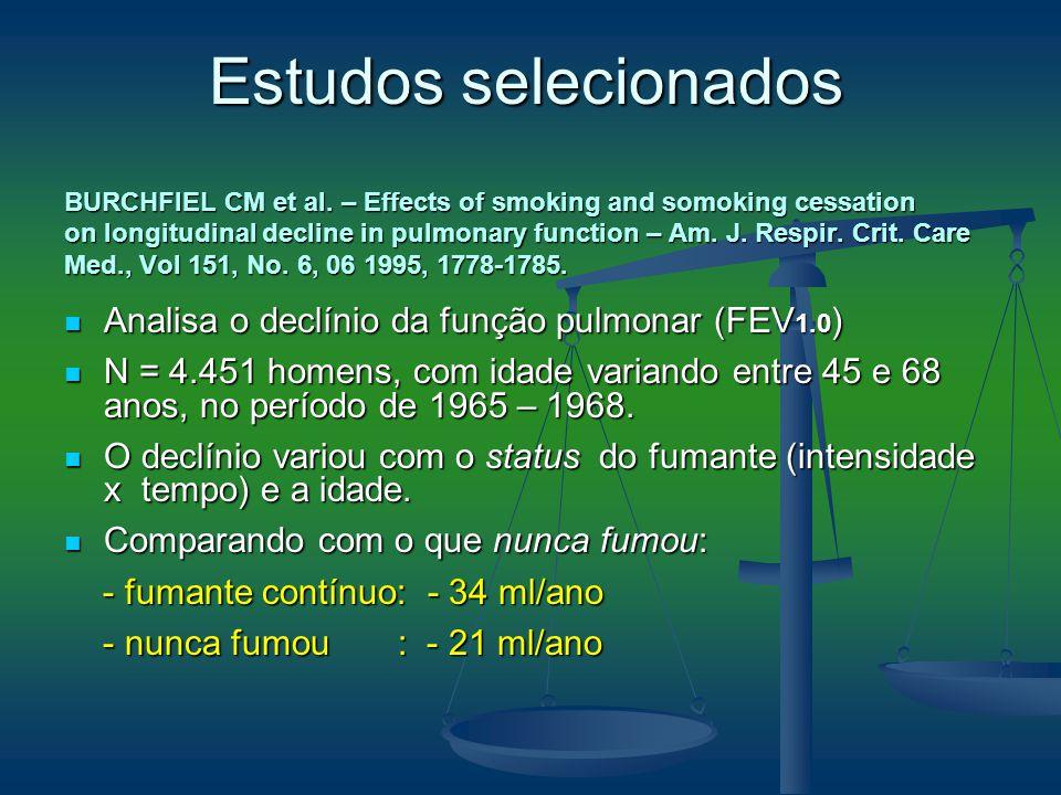 Estudos selecionados Analisa o declínio da função pulmonar (FEV1.0)