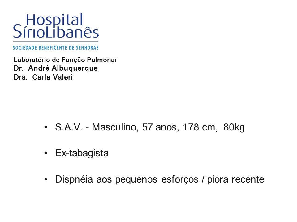 Laboratório de Função Pulmonar Dr. André Albuquerque Dra. Carla Valeri