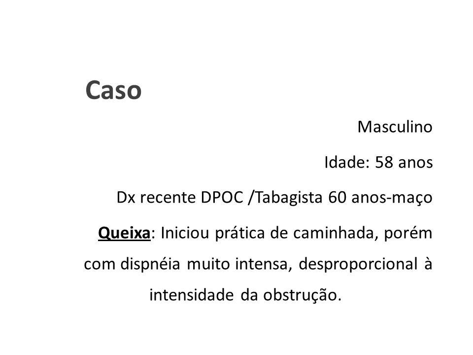 Caso Masculino Idade: 58 anos Dx recente DPOC /Tabagista 60 anos-maço