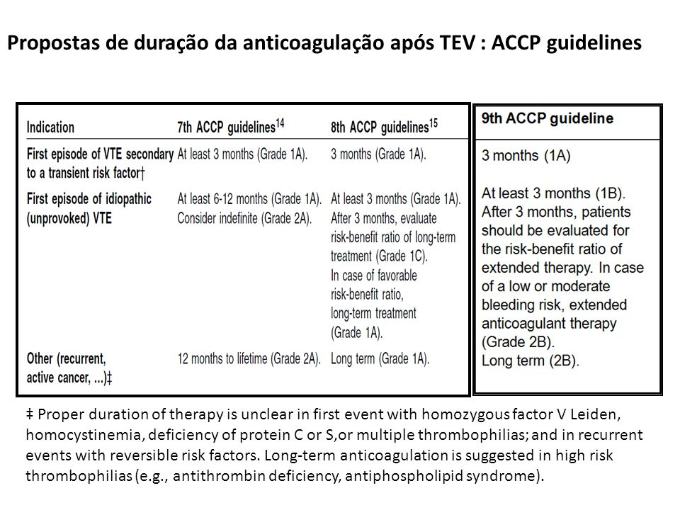 Propostas de duração da anticoagulação após TEV : ACCP guidelines