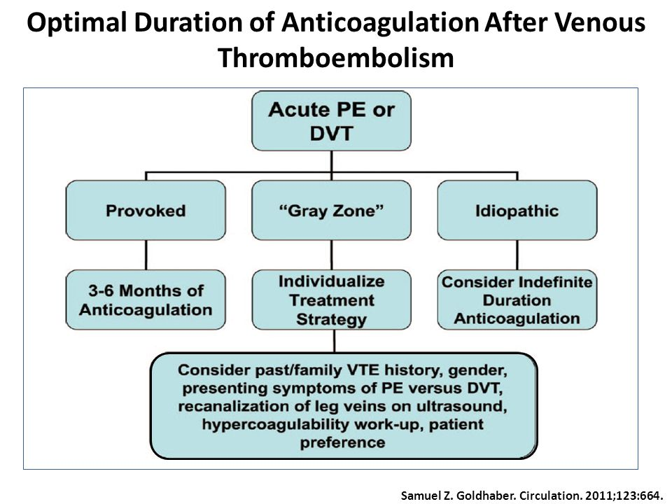 Optimal Duration of Anticoagulation After Venous Thromboembolism