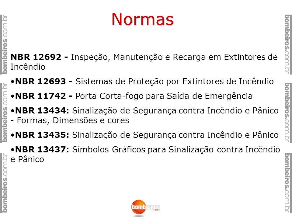 Normas NBR 12692 - Inspeção, Manutenção e Recarga em Extintores de Incêndio. NBR 12693 - Sistemas de Proteção por Extintores de Incêndio.