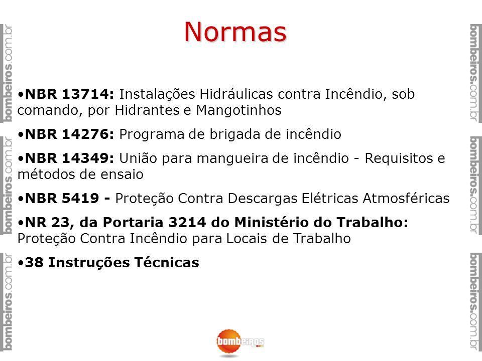 Normas NBR 13714: Instalações Hidráulicas contra Incêndio, sob comando, por Hidrantes e Mangotinhos.