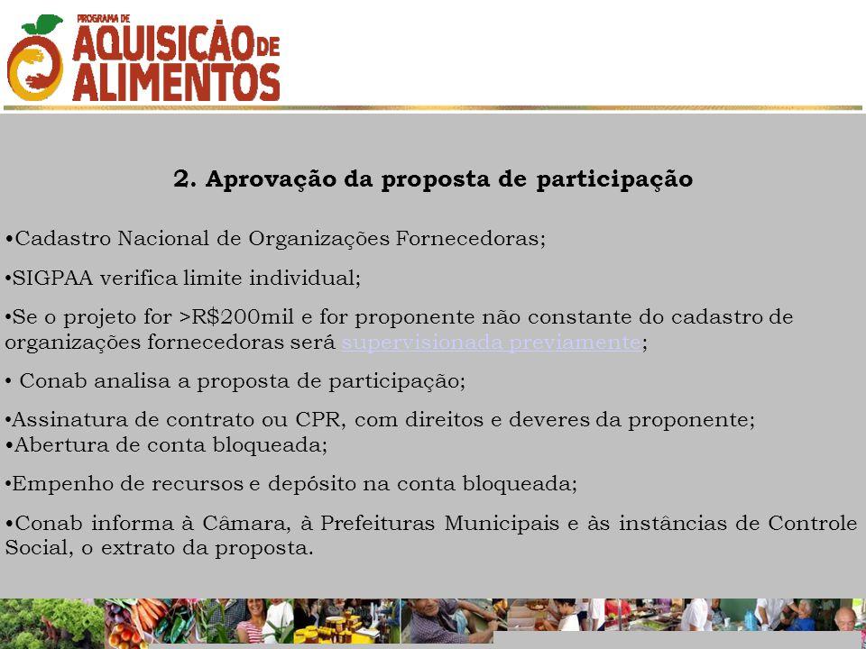 2. Aprovação da proposta de participação