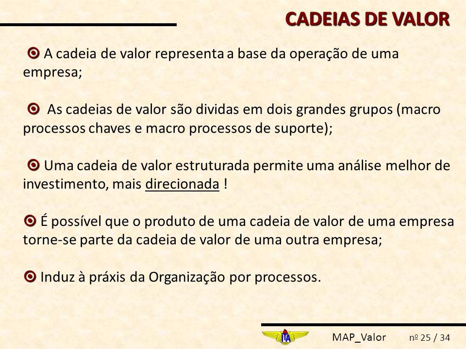 CADEIAS DE VALOR  A cadeia de valor representa a base da operação de uma empresa;