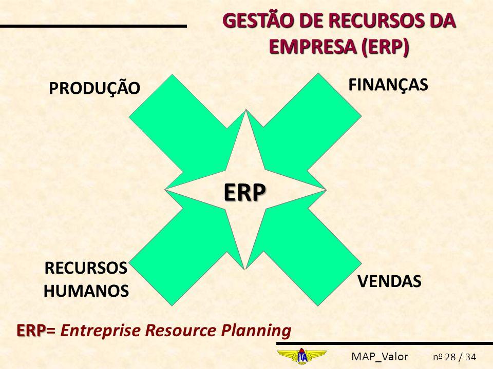 GESTÃO DE RECURSOS DA EMPRESA (ERP)