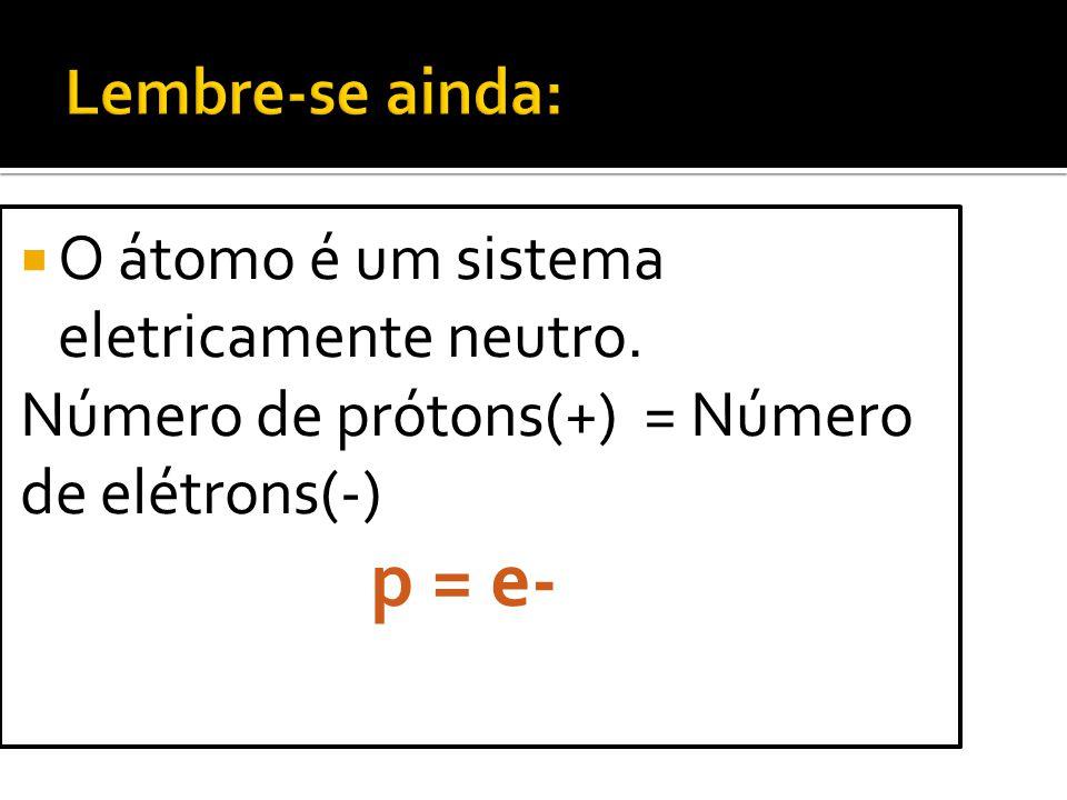 p = e- Lembre-se ainda: O átomo é um sistema eletricamente neutro.