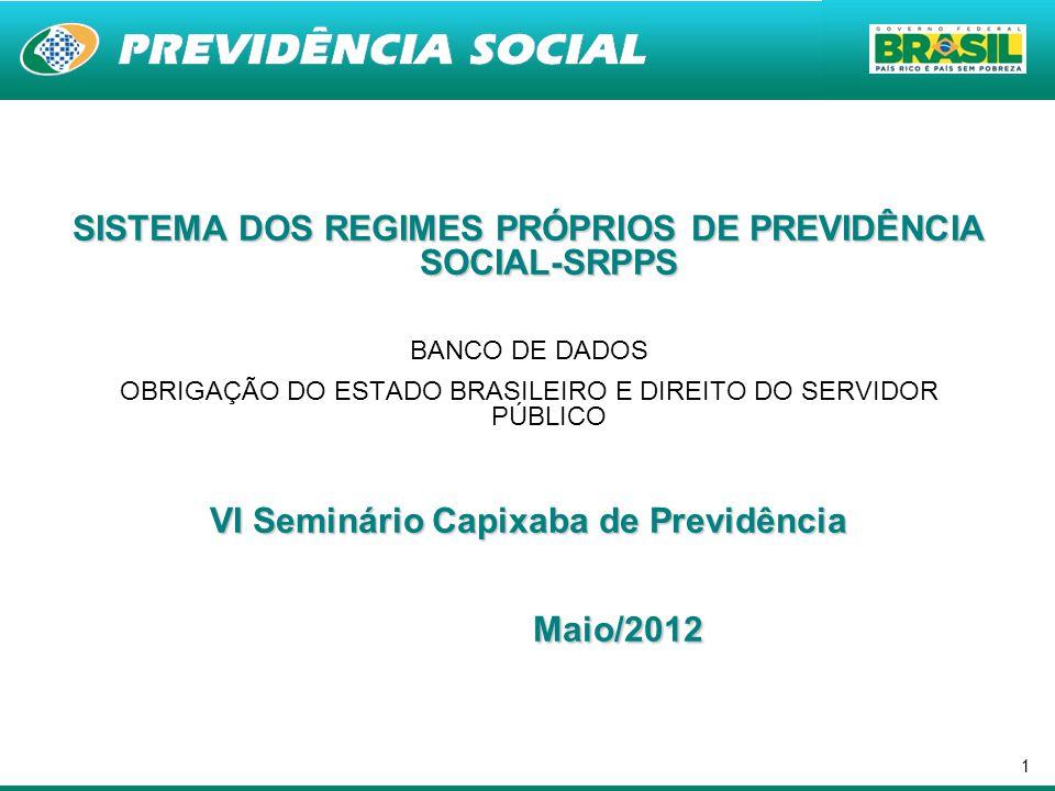 Maio/2012 SISTEMA DOS REGIMES PRÓPRIOS DE PREVIDÊNCIA SOCIAL-SRPPS