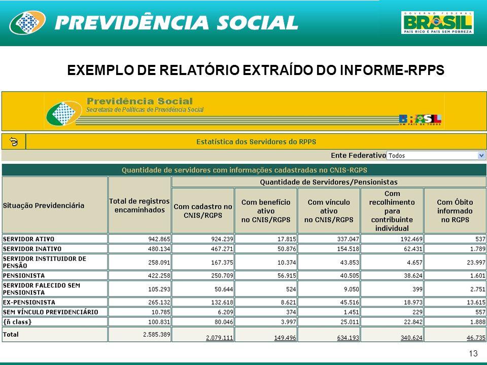 EXEMPLO DE RELATÓRIO EXTRAÍDO DO INFORME-RPPS