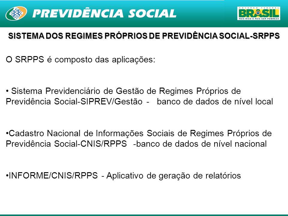 SISTEMA DOS REGIMES PRÓPRIOS DE PREVIDÊNCIA SOCIAL-SRPPS