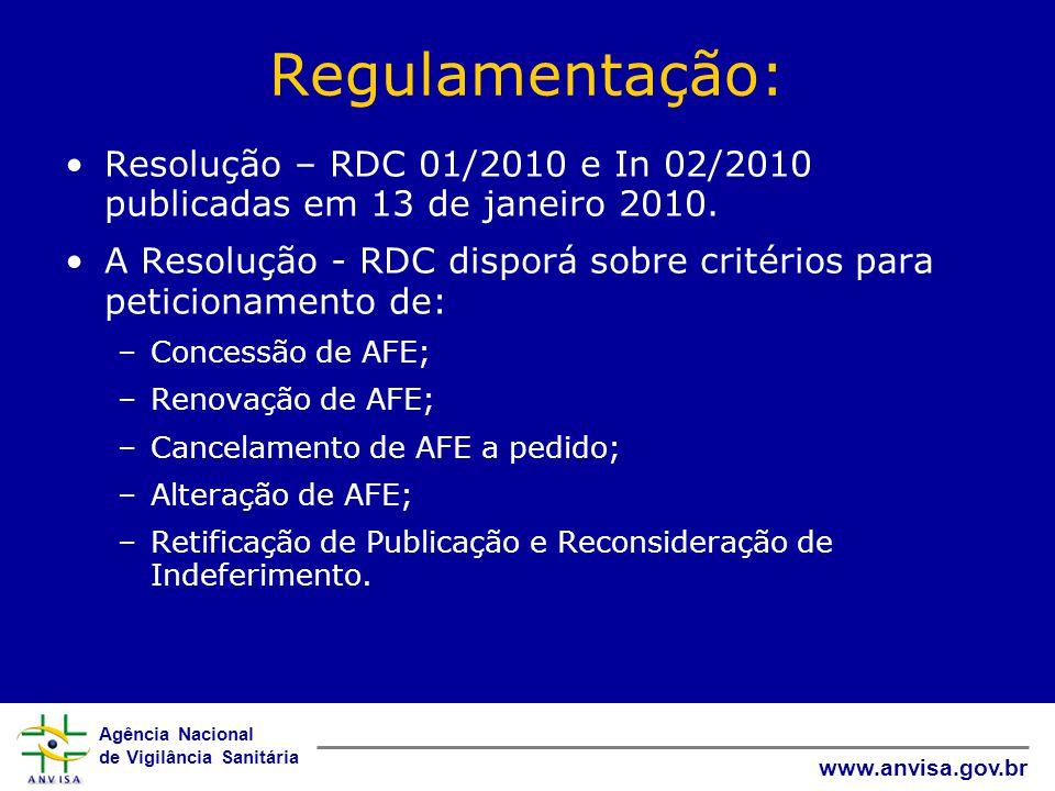 Regulamentação: Resolução – RDC 01/2010 e In 02/2010 publicadas em 13 de janeiro 2010.