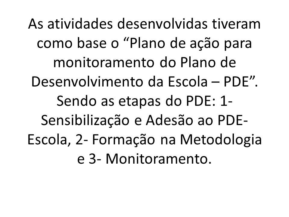 As atividades desenvolvidas tiveram como base o Plano de ação para monitoramento do Plano de Desenvolvimento da Escola – PDE .