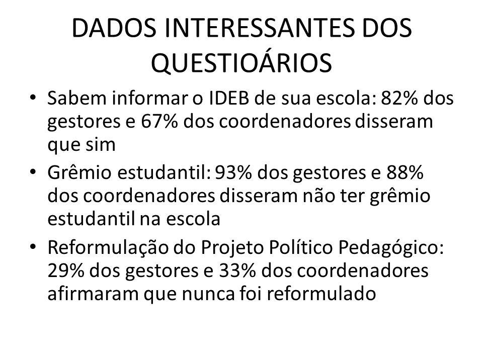 DADOS INTERESSANTES DOS QUESTIOÁRIOS