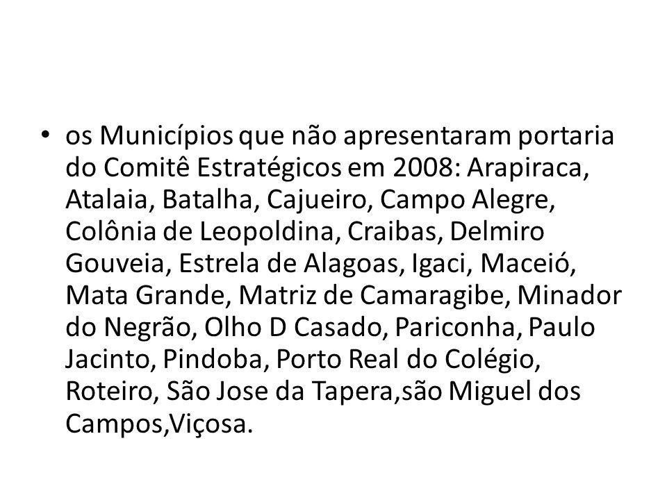 os Municípios que não apresentaram portaria do Comitê Estratégicos em 2008: Arapiraca, Atalaia, Batalha, Cajueiro, Campo Alegre, Colônia de Leopoldina, Craibas, Delmiro Gouveia, Estrela de Alagoas, Igaci, Maceió, Mata Grande, Matriz de Camaragibe, Minador do Negrão, Olho D Casado, Pariconha, Paulo Jacinto, Pindoba, Porto Real do Colégio, Roteiro, São Jose da Tapera,são Miguel dos Campos,Viçosa.