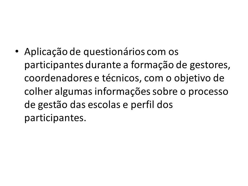 Aplicação de questionários com os participantes durante a formação de gestores, coordenadores e técnicos, com o objetivo de colher algumas informações sobre o processo de gestão das escolas e perfil dos participantes.