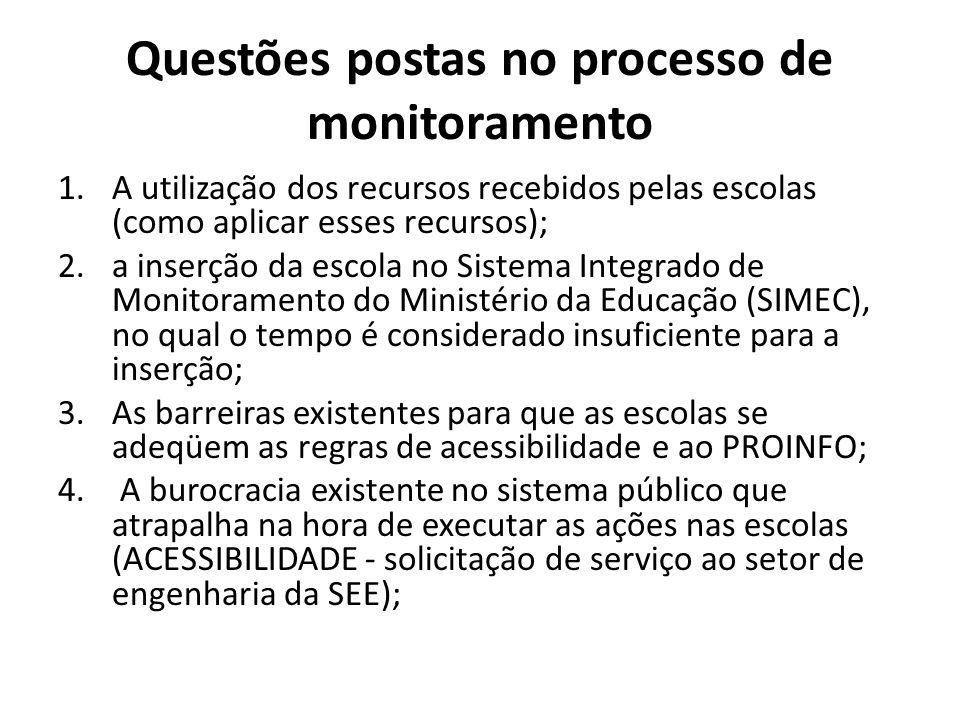Questões postas no processo de monitoramento