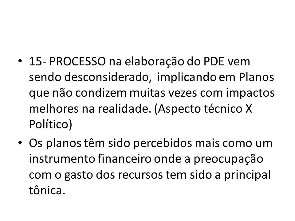 15- PROCESSO na elaboração do PDE vem sendo desconsiderado, implicando em Planos que não condizem muitas vezes com impactos melhores na realidade. (Aspecto técnico X Político)