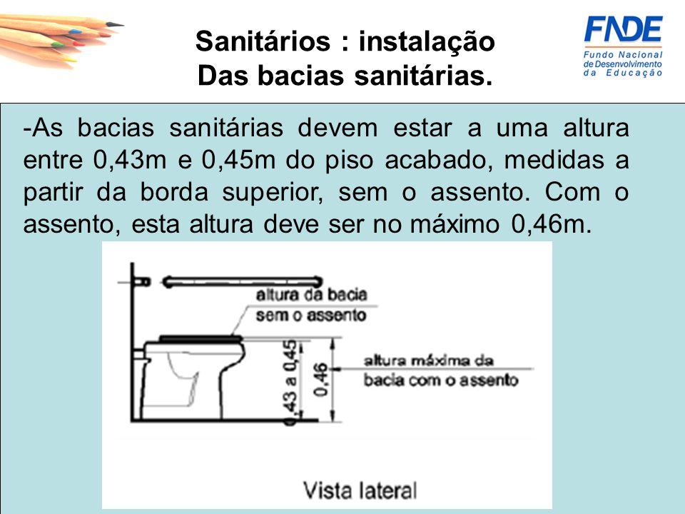Sanitários : instalação