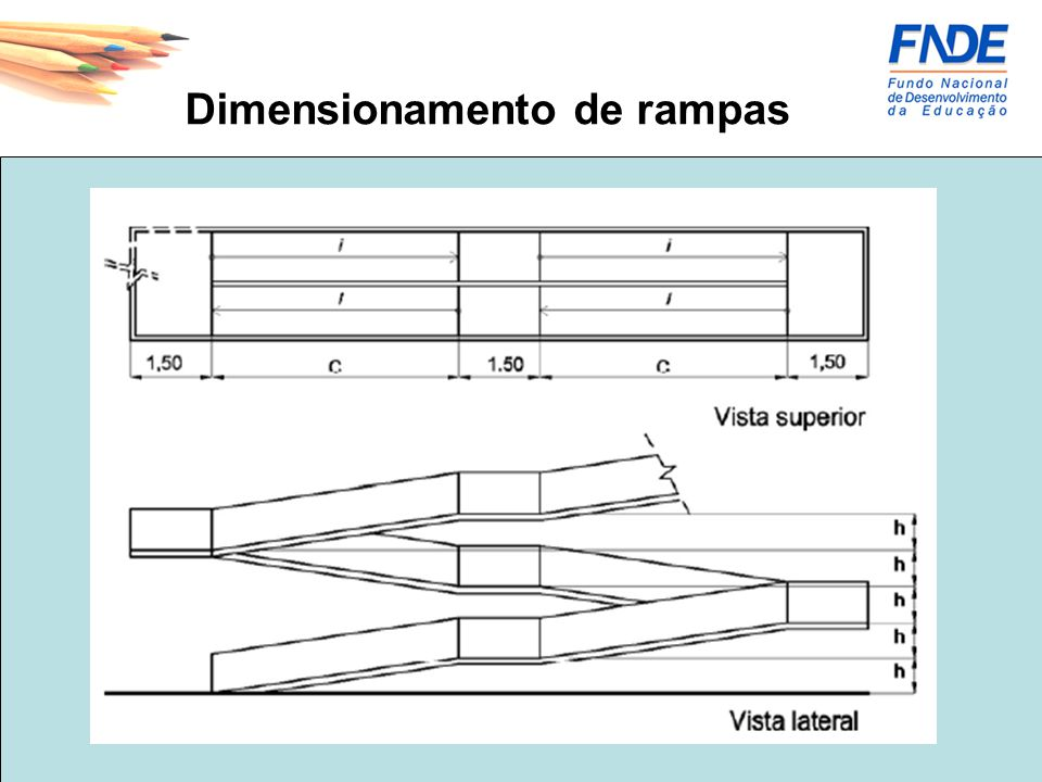 Dimensionamento de rampas