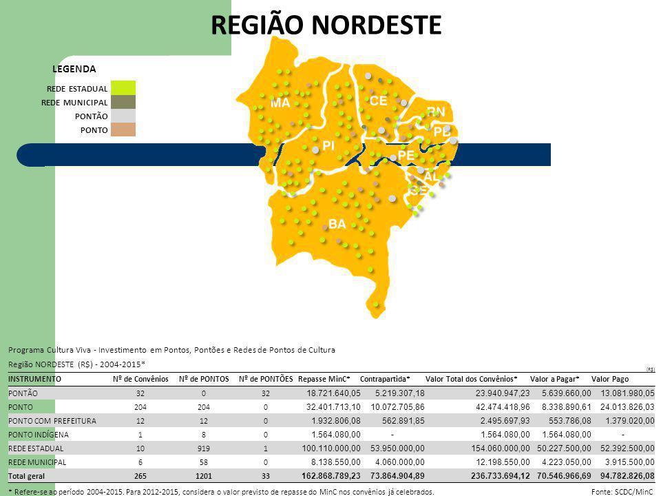 REGIÃO NORDESTE LEGENDA REDE ESTADUAL REDE MUNICIPAL PONTÃO PONTO