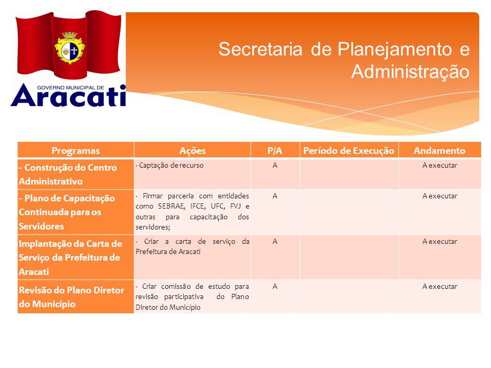 Secretaria de Planejamento e Administração