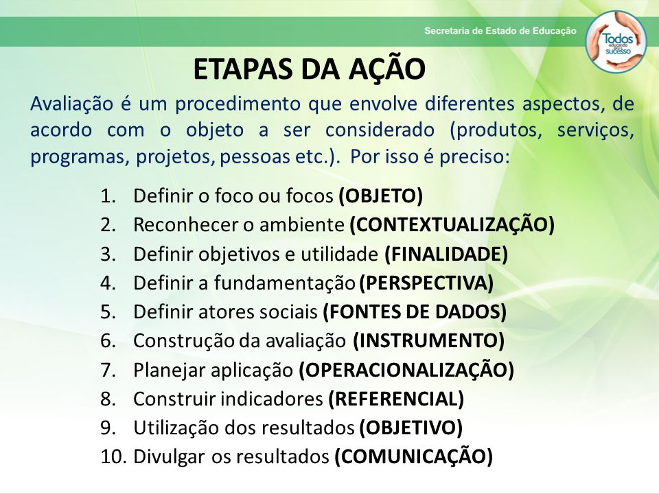 ETAPAS DA AÇÃO