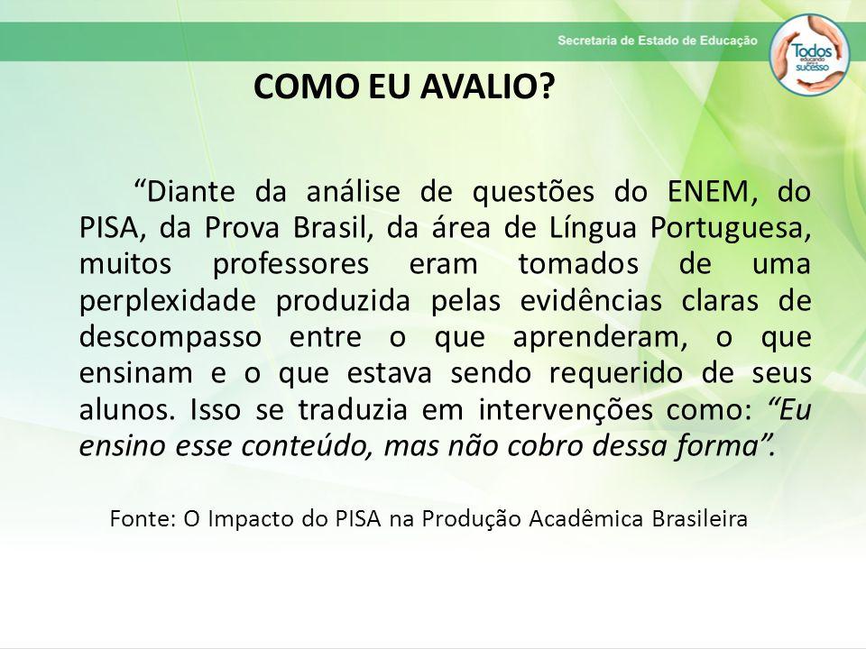 Fonte: O Impacto do PISA na Produção Acadêmica Brasileira