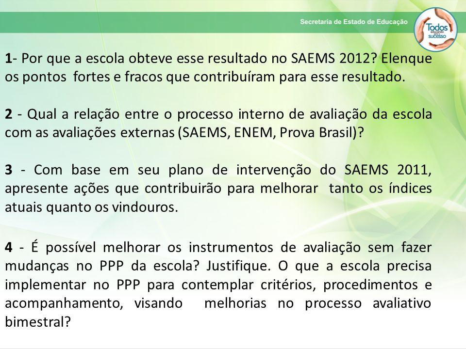 1- Por que a escola obteve esse resultado no SAEMS 2012