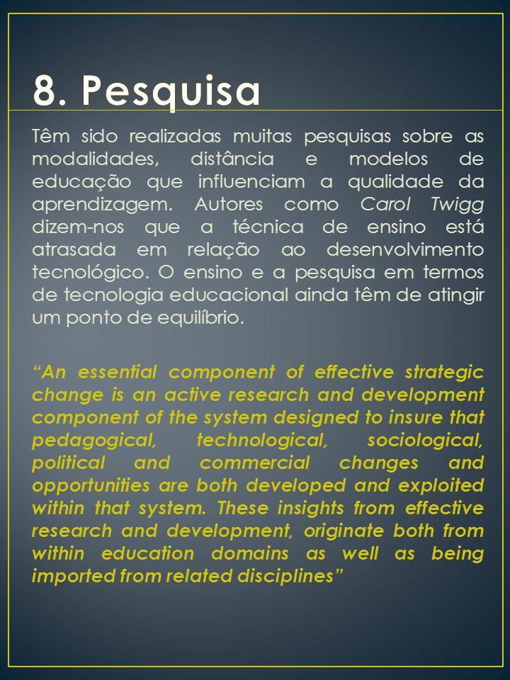 8. Pesquisa