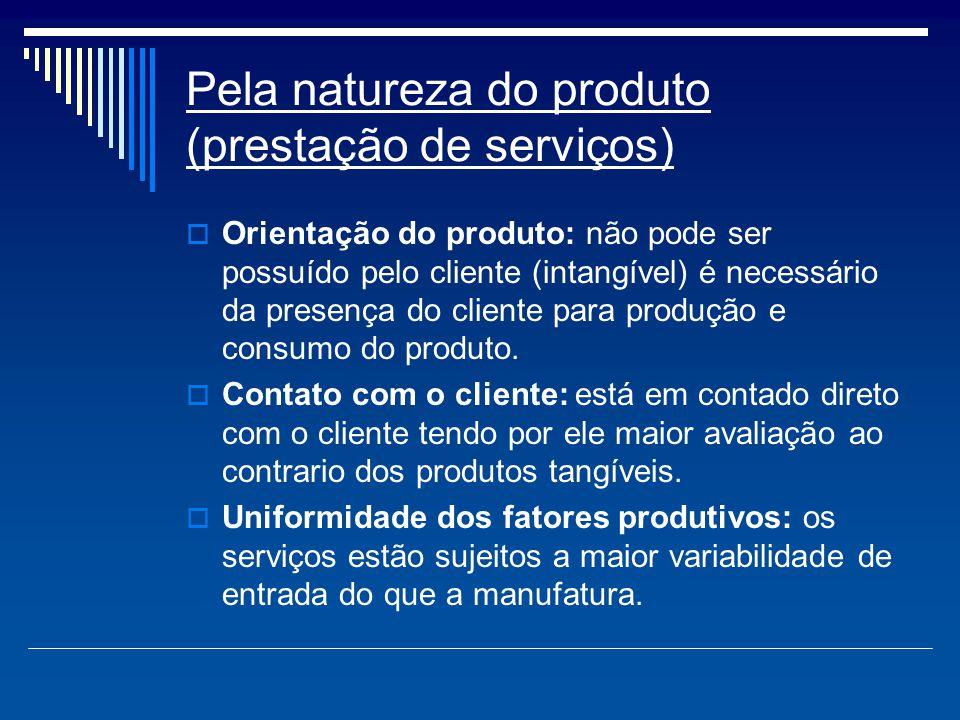 Pela natureza do produto (prestação de serviços)