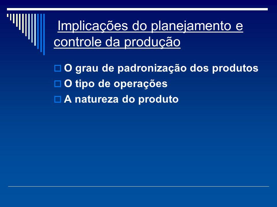 Implicações do planejamento e controle da produção