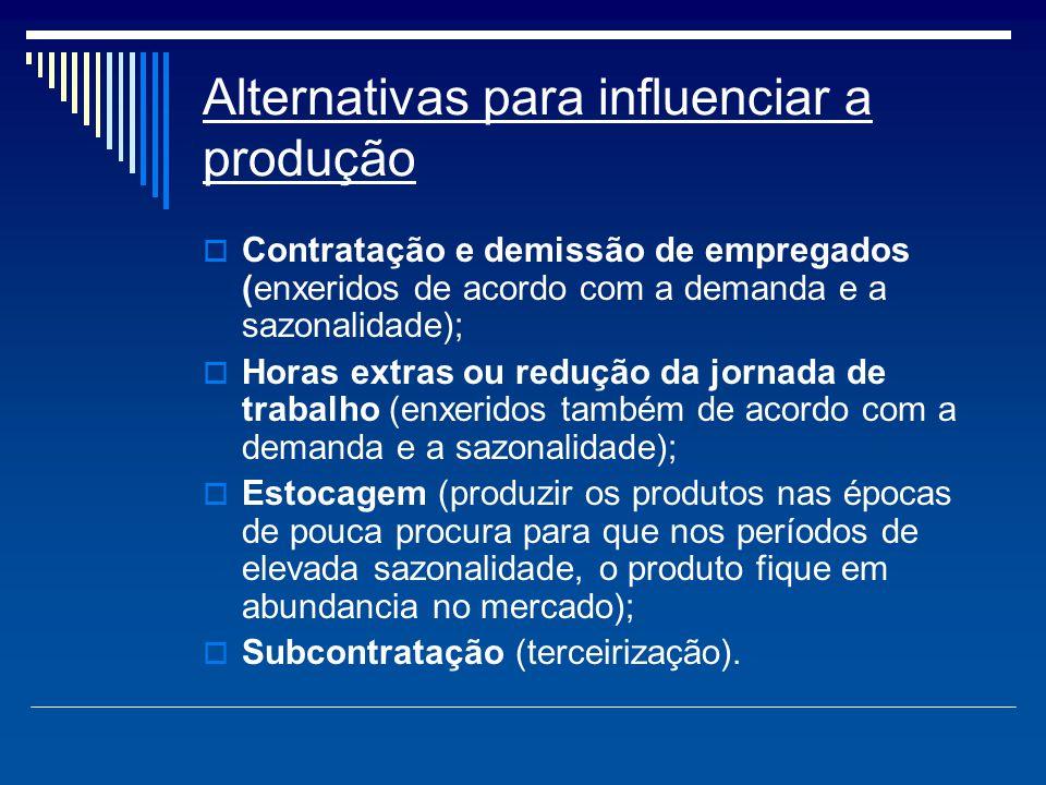 Alternativas para influenciar a produção