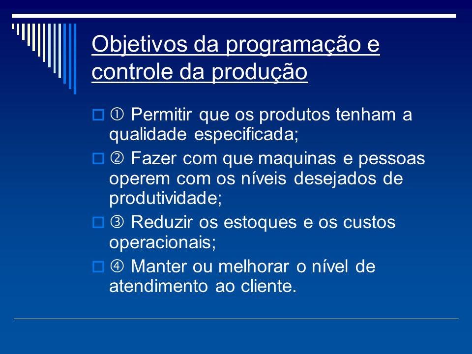 Objetivos da programação e controle da produção