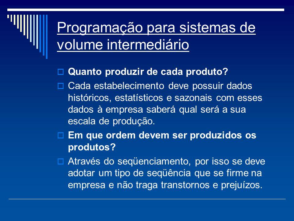 Programação para sistemas de volume intermediário