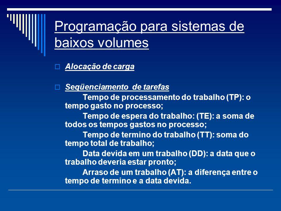 Programação para sistemas de baixos volumes