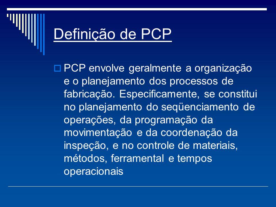 Definição de PCP