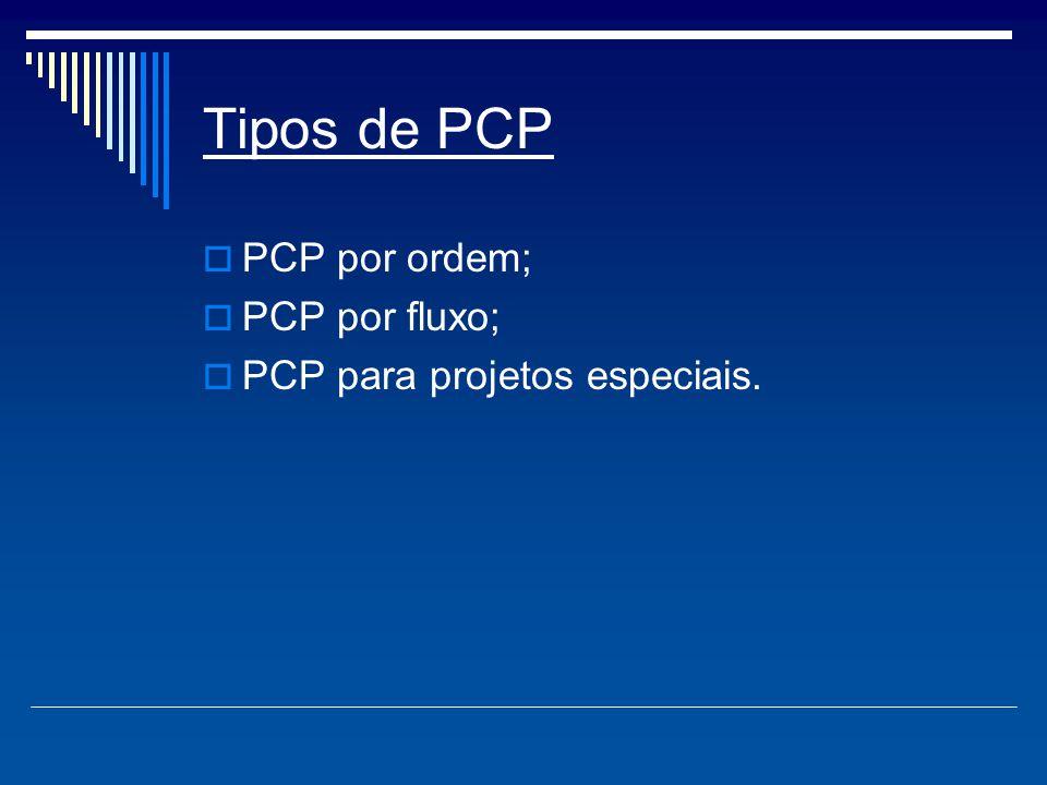 Tipos de PCP PCP por ordem; PCP por fluxo;