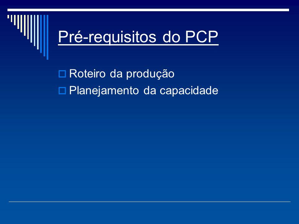 Pré-requisitos do PCP Roteiro da produção Planejamento da capacidade
