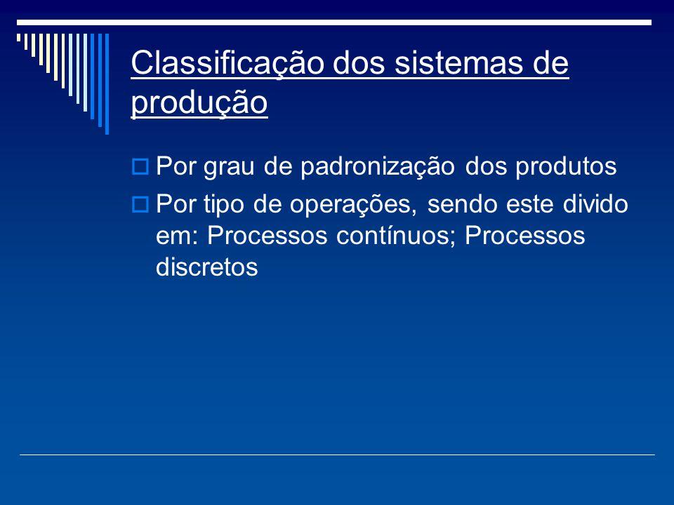 Classificação dos sistemas de produção