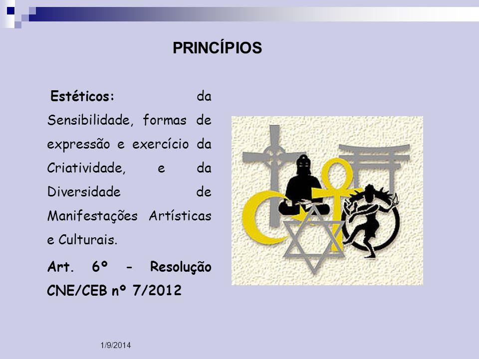 PRINCÍPIOS Art. 6º - Resolução CNE/CEB nº 7/2012