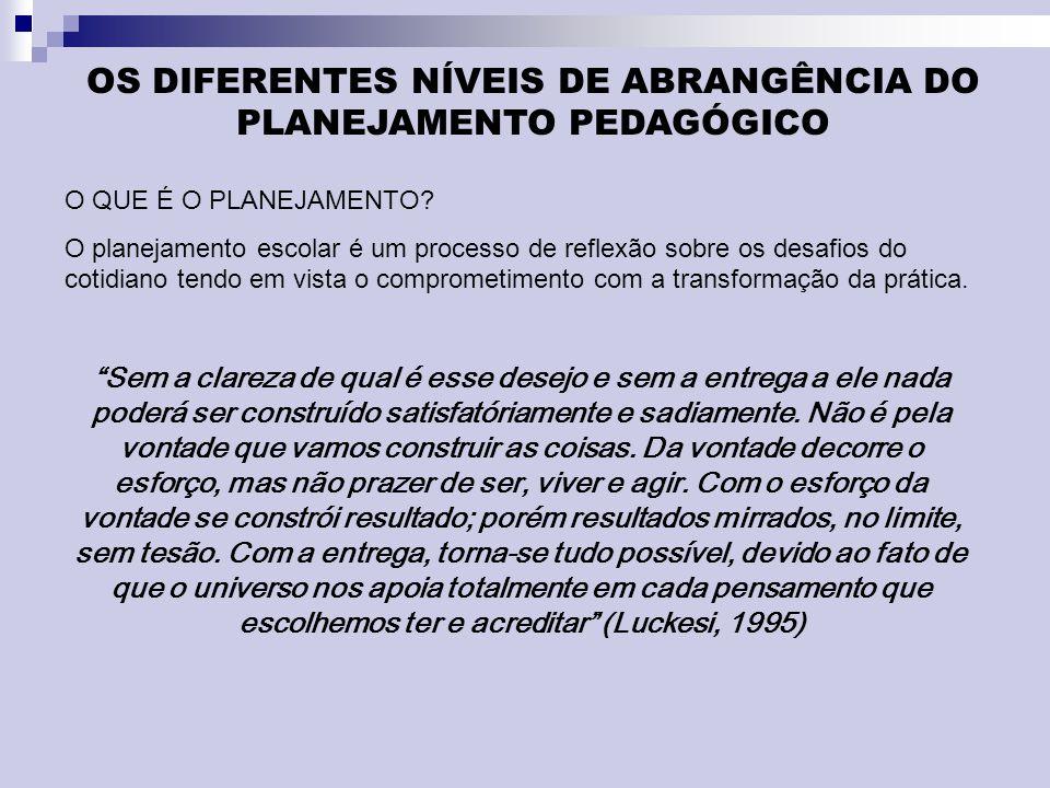 OS DIFERENTES NÍVEIS DE ABRANGÊNCIA DO PLANEJAMENTO PEDAGÓGICO