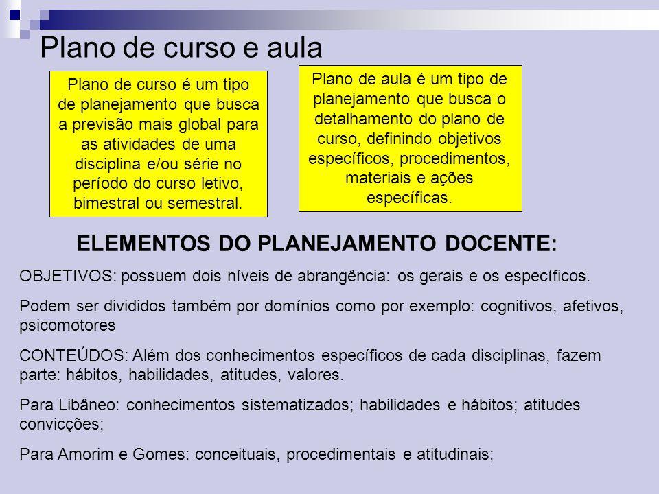 ELEMENTOS DO PLANEJAMENTO DOCENTE: